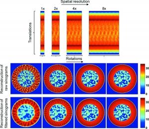 Interlaced xray diffraction figure