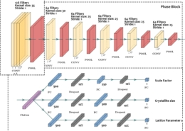 regression CNN Nature paper figure 1
